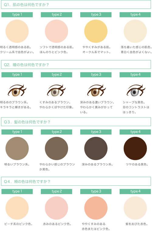 美容師さんに役立つパーソナルカラー